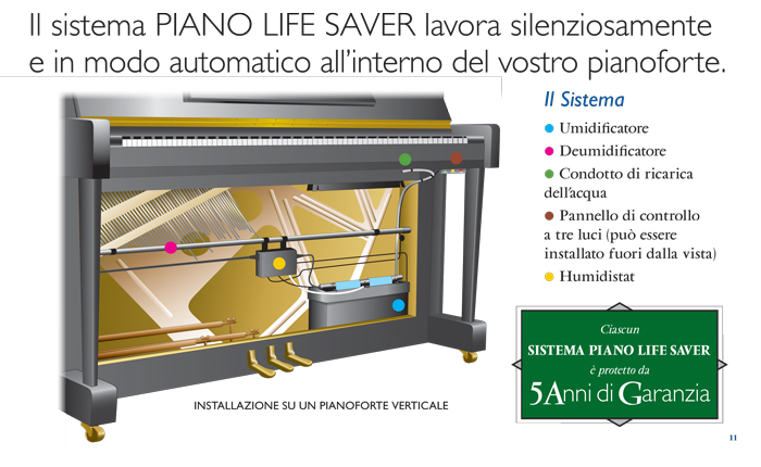 piano_life_saver1